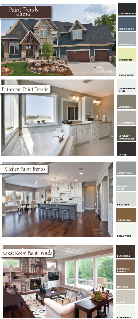 2016 home paint color trends creek hill custom homes